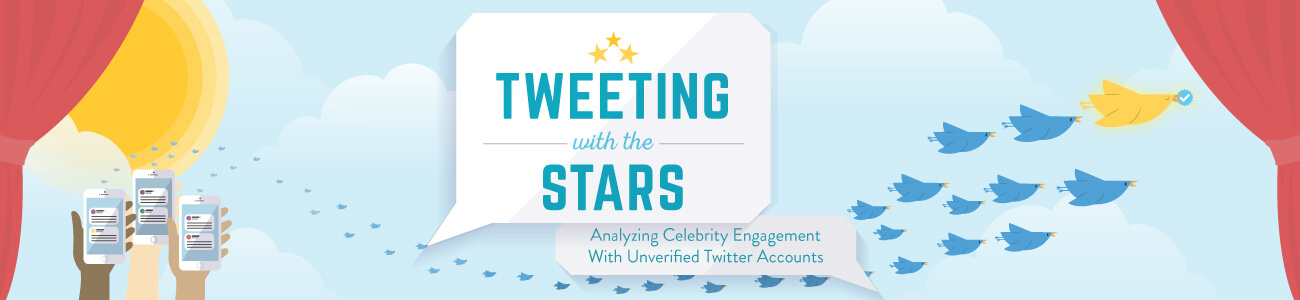 Tweeting with the Stars Header