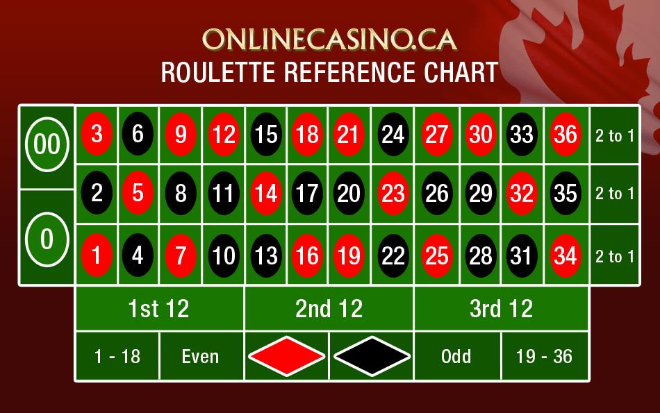 online casino canada american poker 2 online