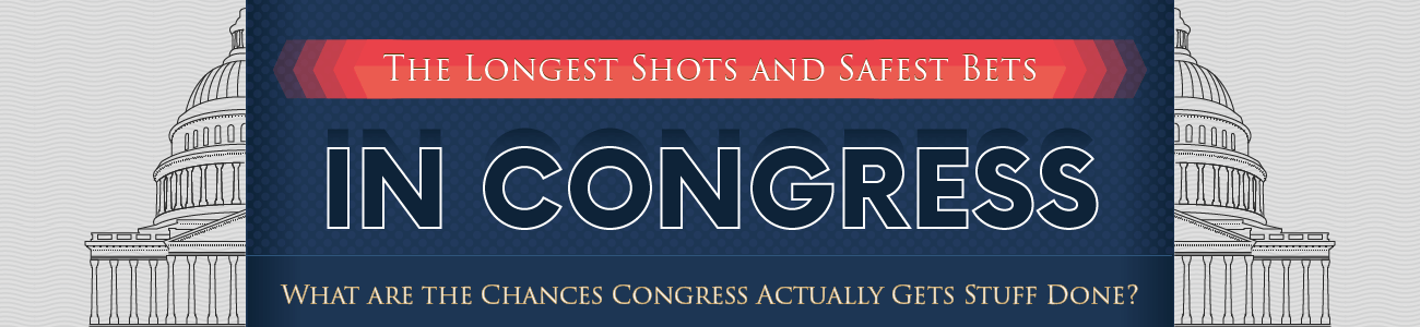 Safest Bets In Congress