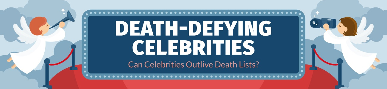Death Defying Celebrities